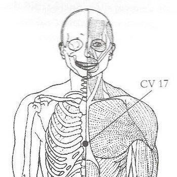 Точка CV-17 («Проникающий аромат»)