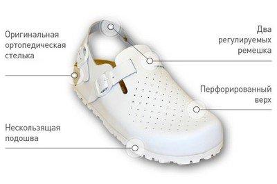 Признаки качественной медицинской обуви