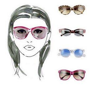 Выбор оправы солнцезащитных очков под лицо
