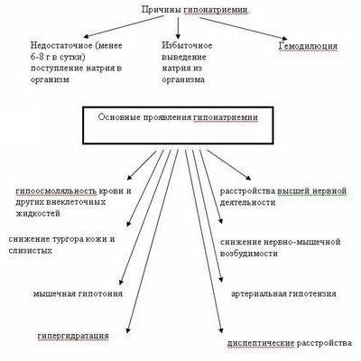 Диагностика синдрома Пархона