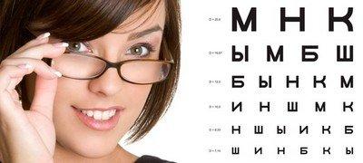 Классическая визометрия таблицами Сивцева