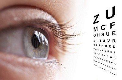 Визометрия - это технология, которая помогает установить резкость зрения