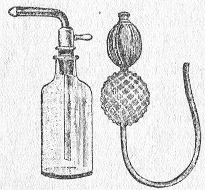 Пульверизатор Ричардсона - прибор для распыления эфира