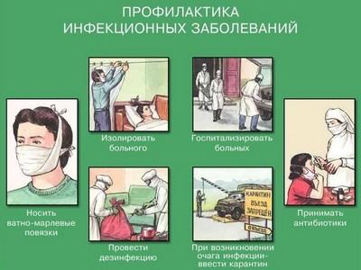 Профилактика инфекционных болезней