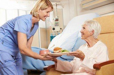 Режим питания больных в стационаре