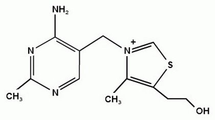 Формула витамина B1 - главного препарата для лечения невритов